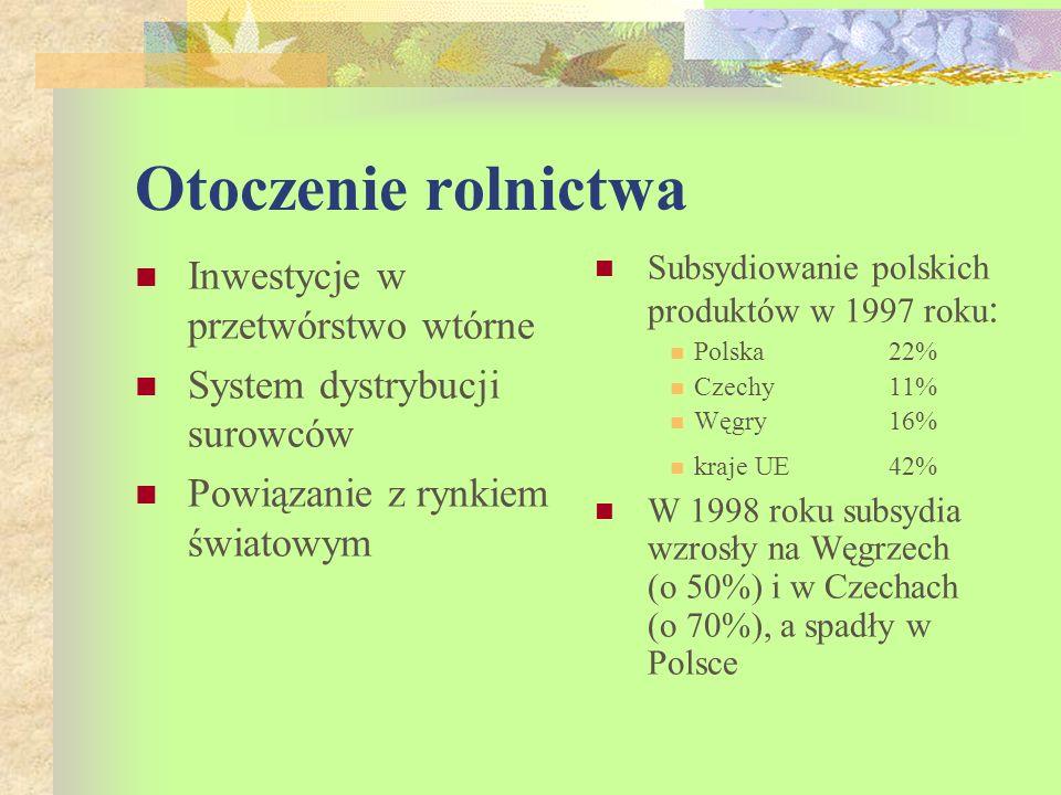 Otoczenie rolnictwa Inwestycje w przetwórstwo wtórne