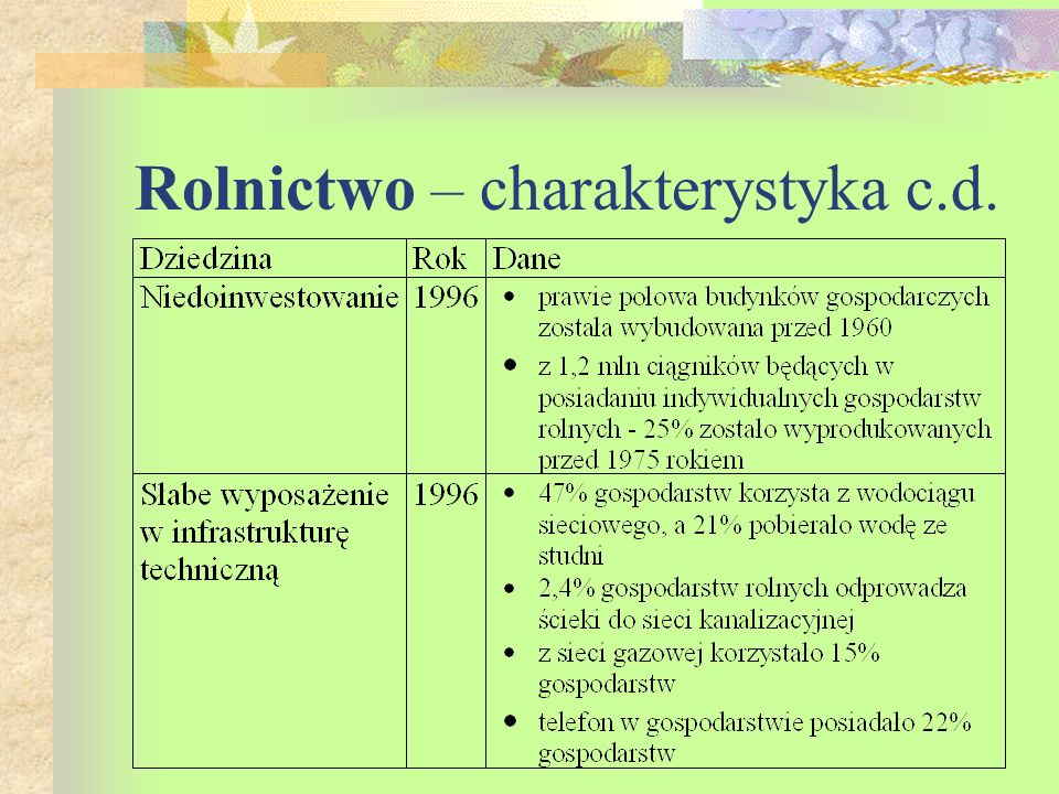 Rolnictwo – charakterystyka c.d.