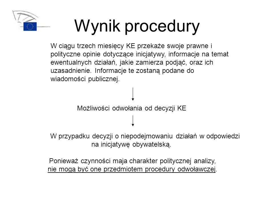 Wynik procedury