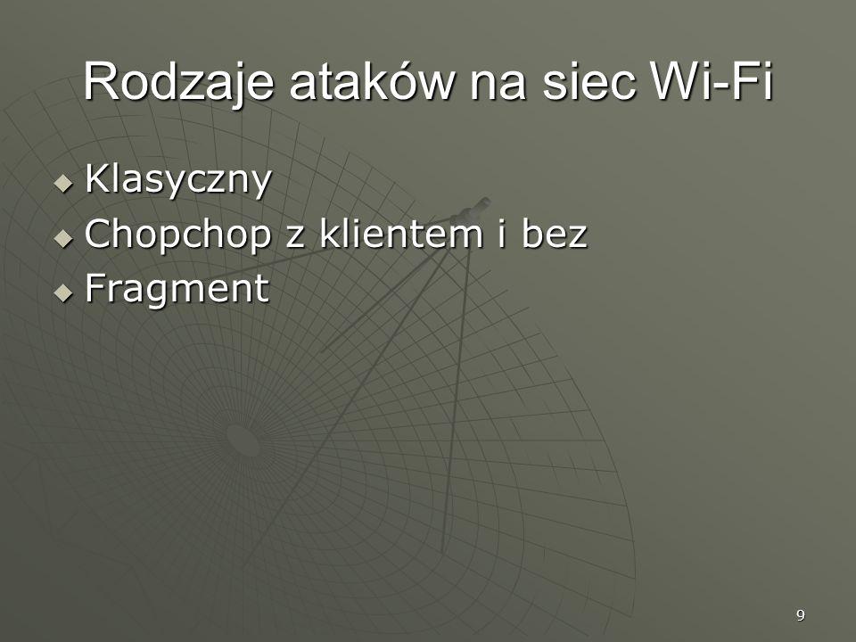 Rodzaje ataków na siec Wi-Fi