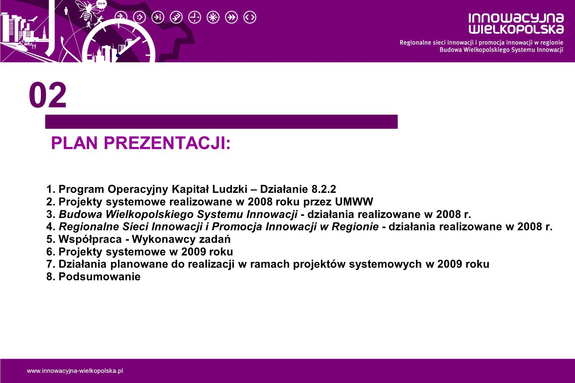 02PLAN PREZENTACJI: 1. Program Operacyjny Kapitał Ludzki – Działanie 8.2.2. 2. Projekty systemowe realizowane w 2008 roku przez UMWW.