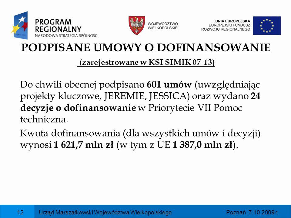 PODPISANE UMOWY O DOFINANSOWANIE (zarejestrowane w KSI SIMIK 07-13)