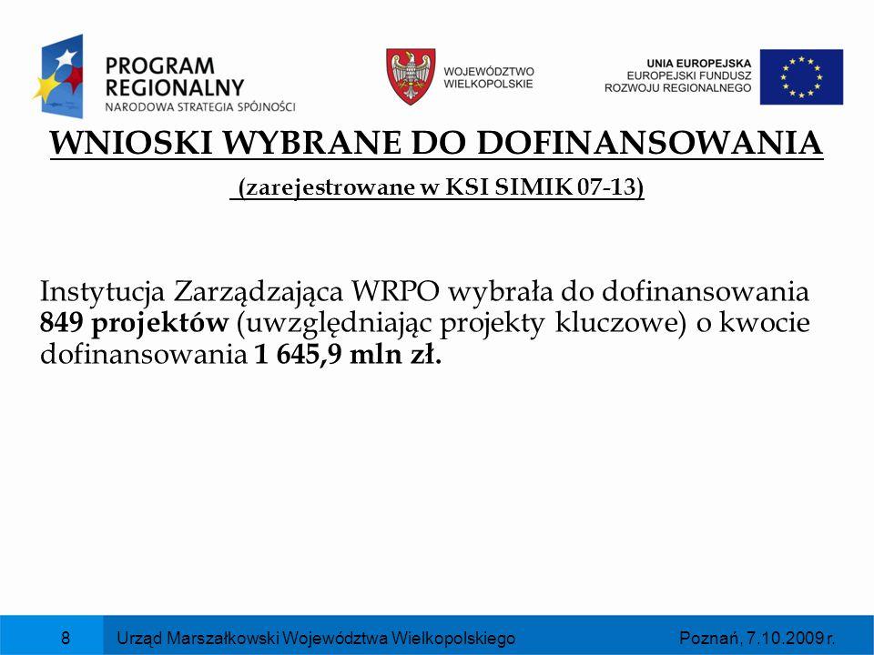 WNIOSKI WYBRANE DO DOFINANSOWANIA (zarejestrowane w KSI SIMIK 07-13)
