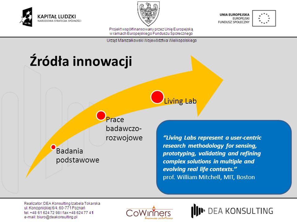 Źródła innowacji Badania podstawowe. Prace badawczo-rozwojowe. Living Lab.