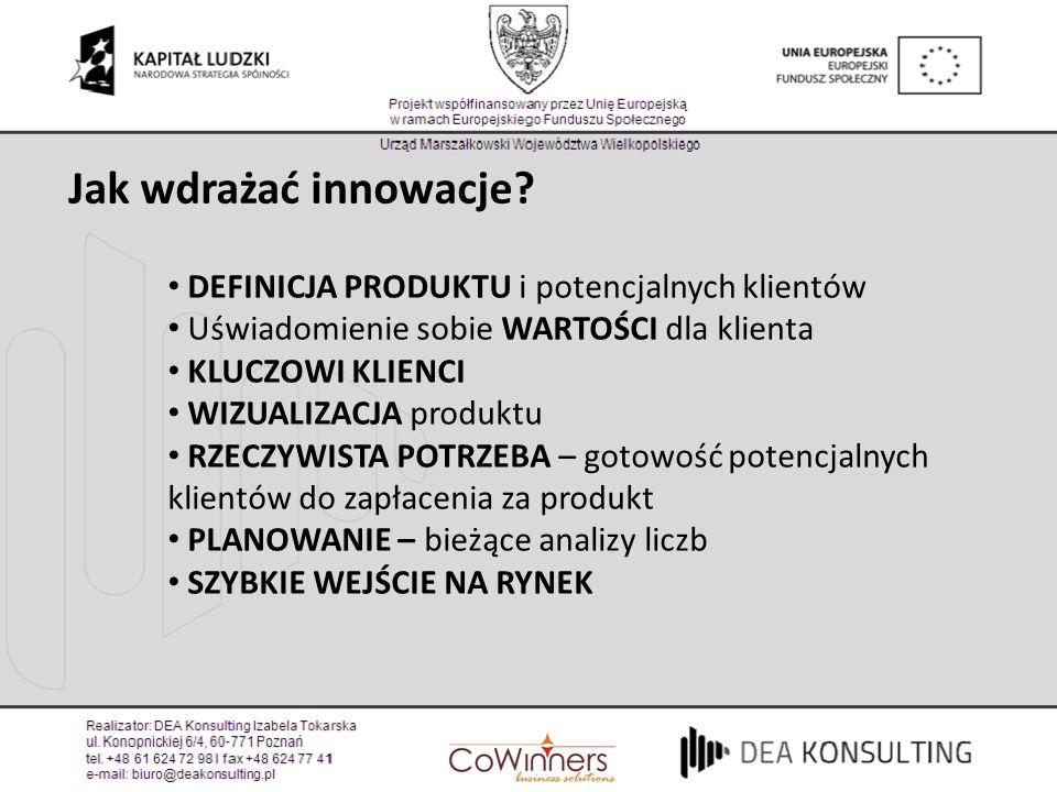 Jak wdrażać innowacje DEFINICJA PRODUKTU i potencjalnych klientów