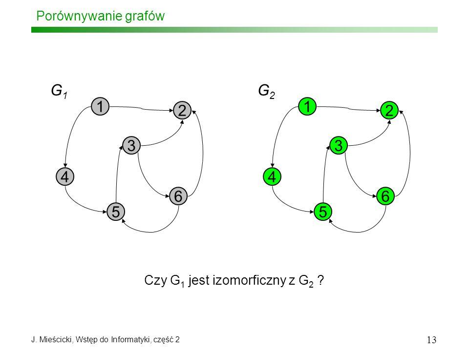 1 3 5 6 2 4 G1 G2 1 2 3 4 6 5 Porównywanie grafów