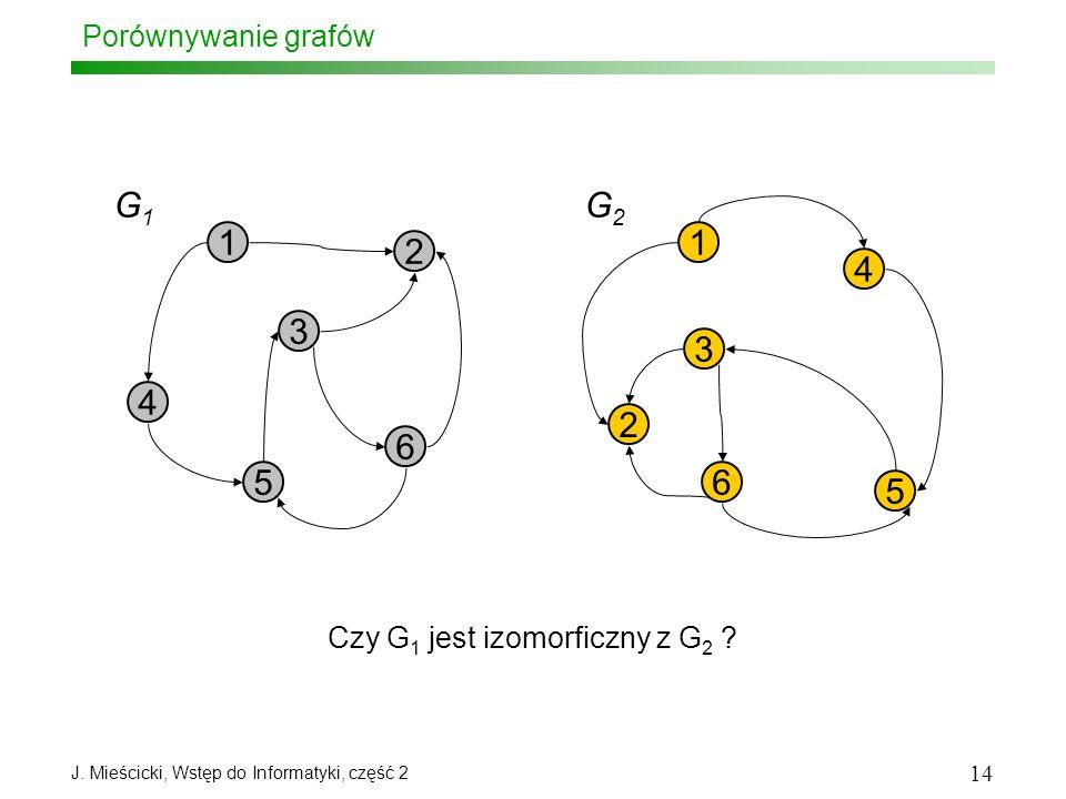1 3 5 6 2 4 G1 G2 1 4 3 2 6 5 Porównywanie grafów