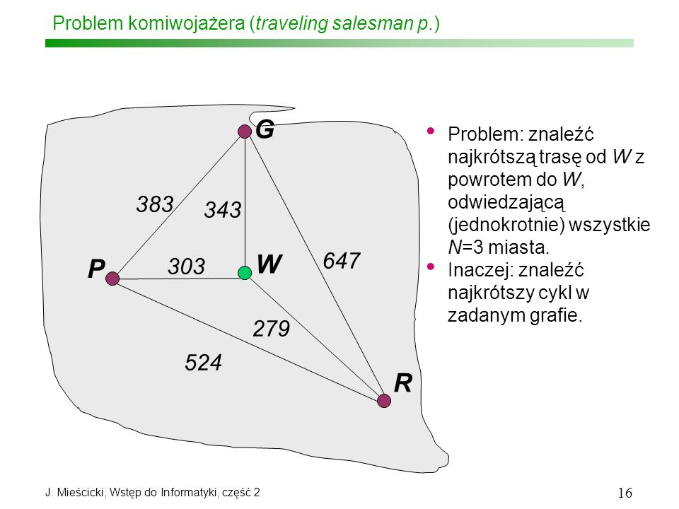 Problem komiwojażera (traveling salesman p.)