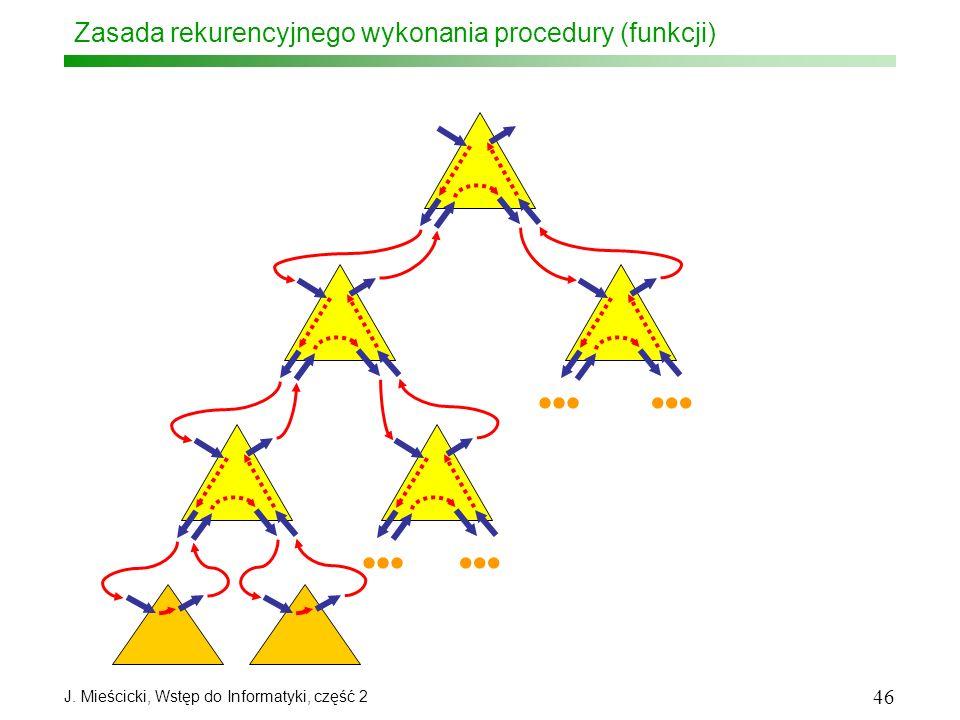 Zasada rekurencyjnego wykonania procedury (funkcji)