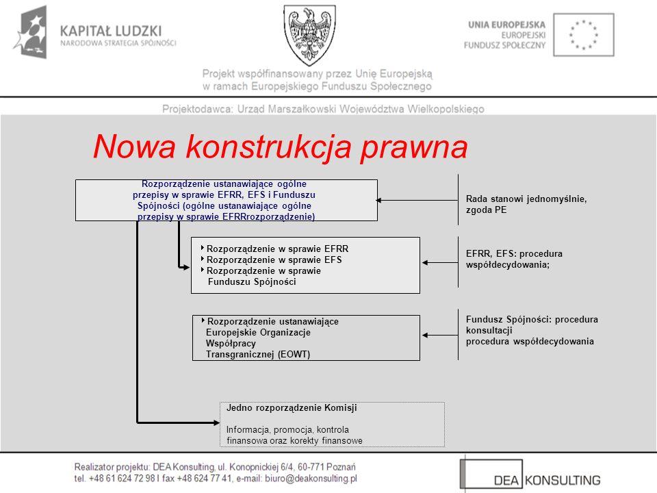 Nowa konstrukcja prawna