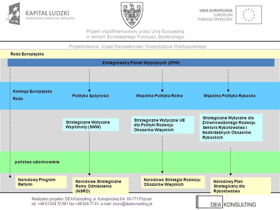 Zintegrowany Pakiet Wytycznych (ZPW)
