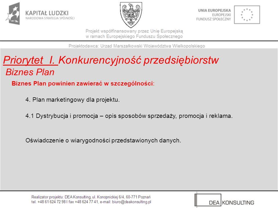 Priorytet I. Konkurencyjność przedsiębiorstw Biznes Plan