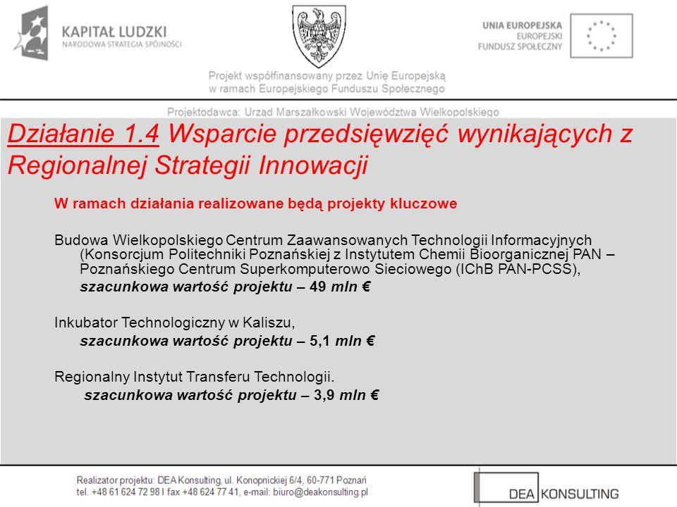 Działanie 1.4 Wsparcie przedsięwzięć wynikających z Regionalnej Strategii Innowacji