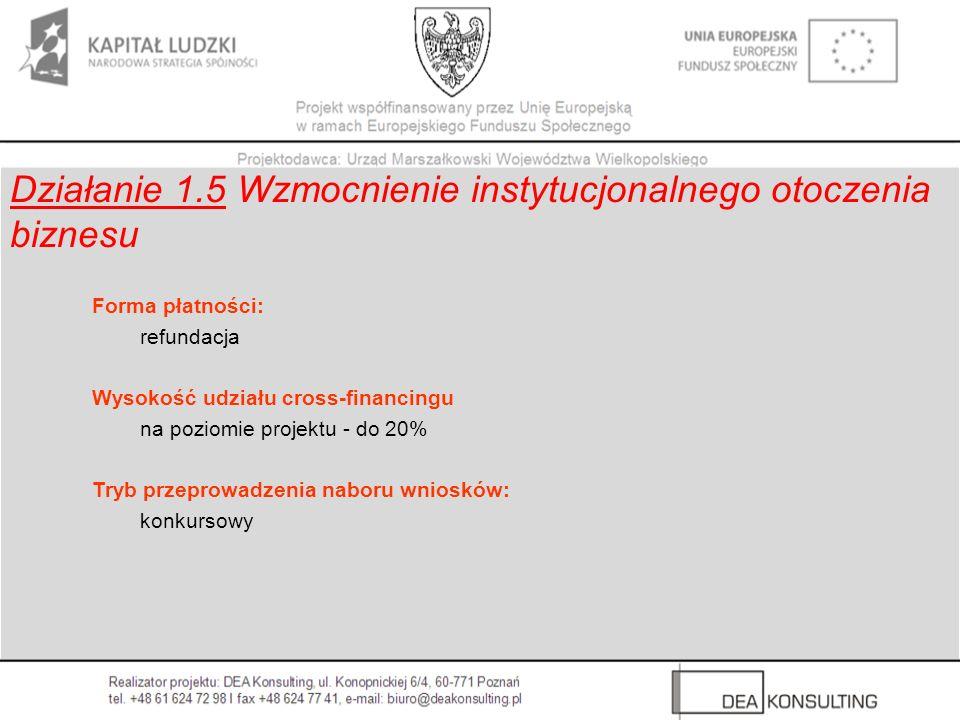 Działanie 1.5 Wzmocnienie instytucjonalnego otoczenia biznesu