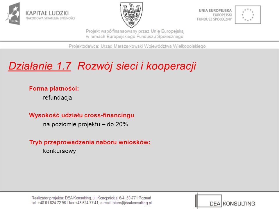 Działanie 1.7 Rozwój sieci i kooperacji