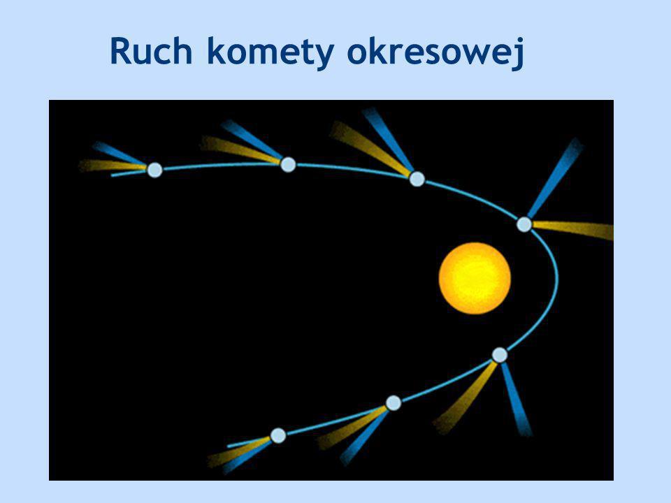 Ruch komety okresowej