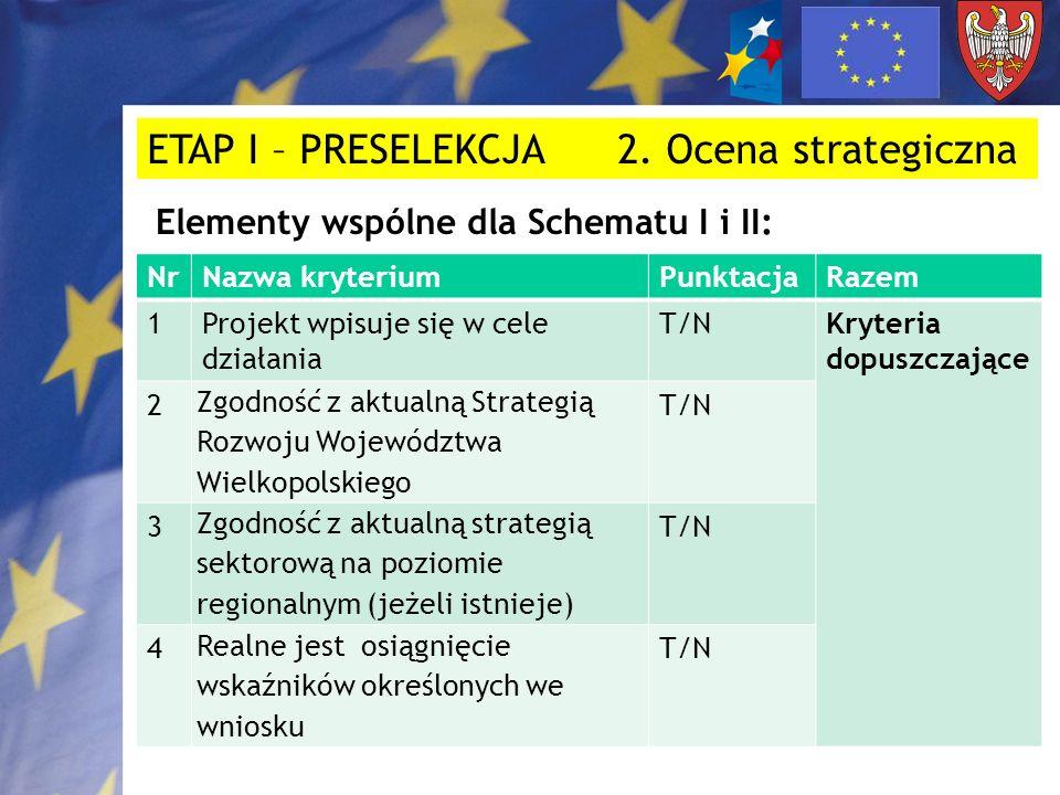 ETAP I – PRESELEKCJA 2. Ocena strategiczna