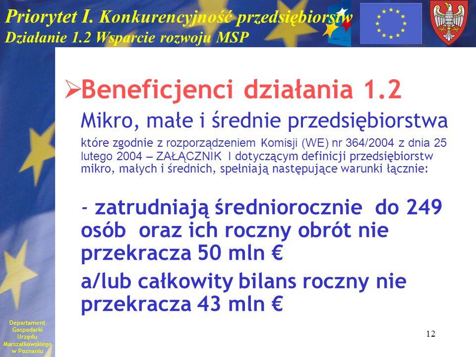 Beneficjenci działania 1.2
