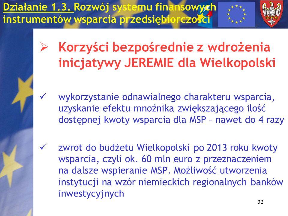Korzyści bezpośrednie z wdrożenia inicjatywy JEREMIE dla Wielkopolski