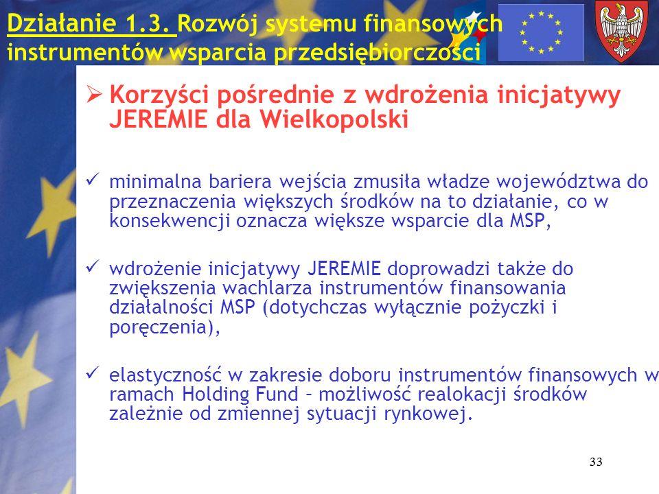 Korzyści pośrednie z wdrożenia inicjatywy JEREMIE dla Wielkopolski