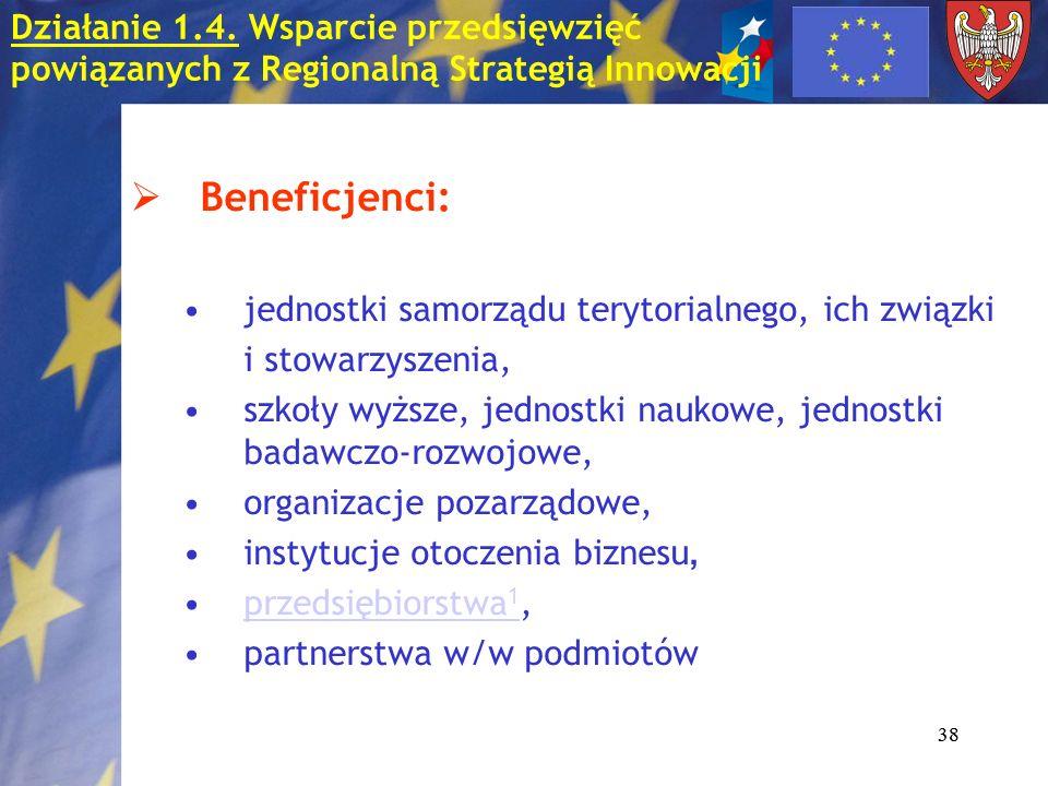 Działanie 1.4. Wsparcie przedsięwzięć powiązanych z Regionalną Strategią Innowacji
