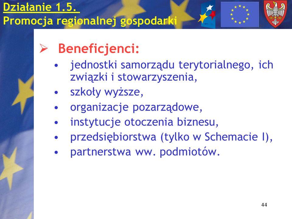 Beneficjenci: Działanie 1.5. Promocja regionalnej gospodarki