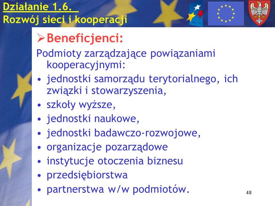 Beneficjenci: Działanie 1.6. Rozwój sieci i kooperacji