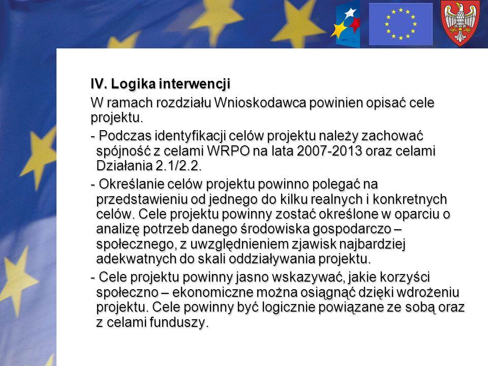 IV. Logika interwencji W ramach rozdziału Wnioskodawca powinien opisać cele projektu.