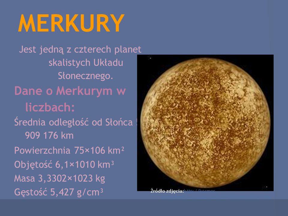 Jest jedną z czterech planet skalistych Układu Słonecznego.