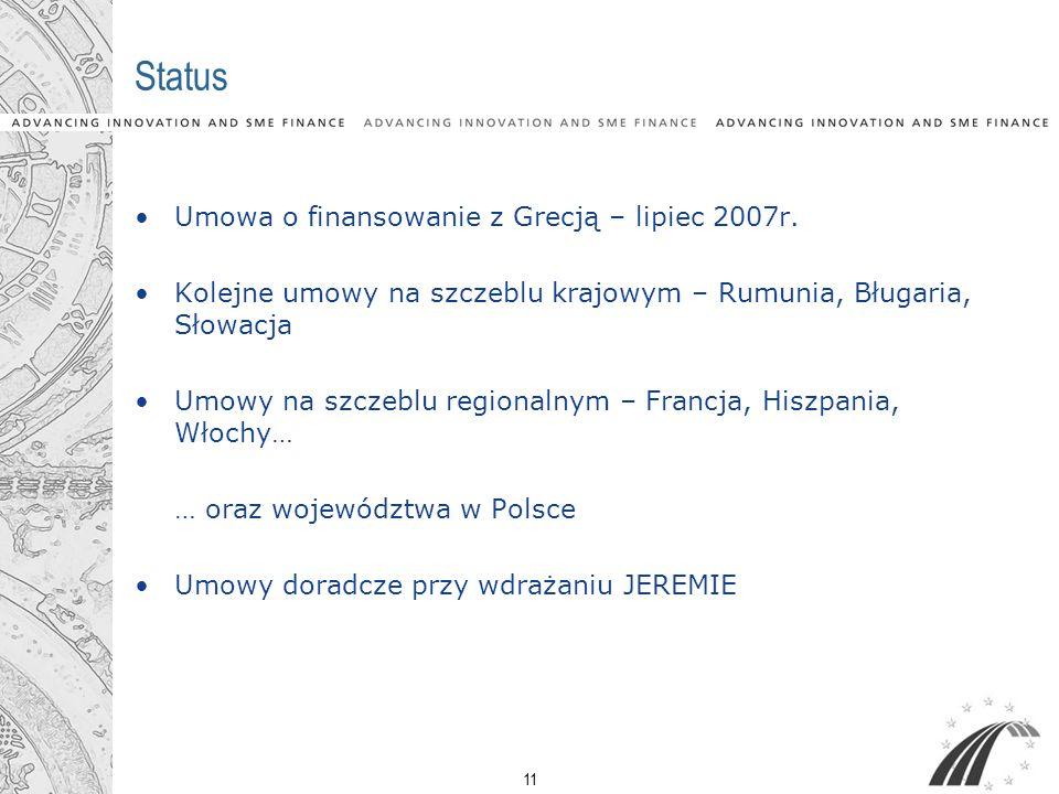 Status Umowa o finansowanie z Grecją – lipiec 2007r.