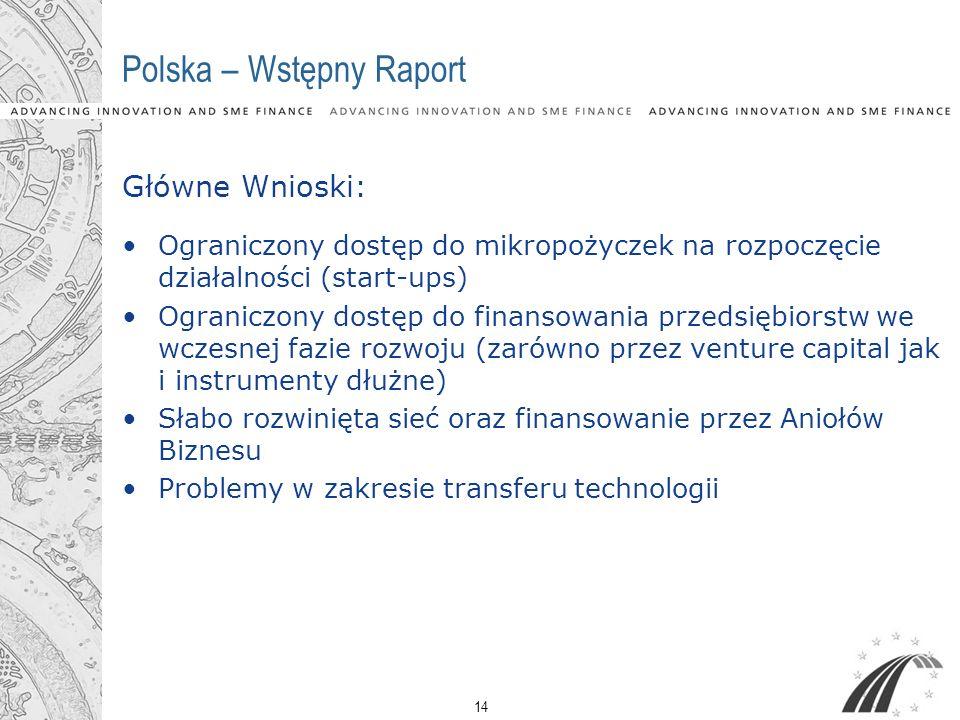 Polska – Wstępny Raport