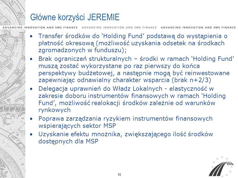 Główne korzyści JEREMIE
