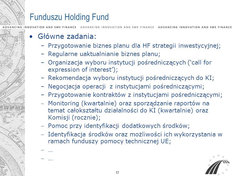 Funduszu Holding Fund Główne zadania: