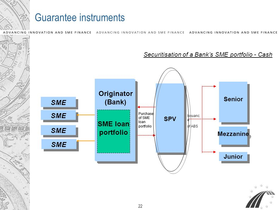 Guarantee instruments