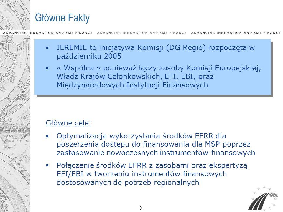 Główne Fakty JEREMIE to inicjatywa Komisji (DG Regio) rozpoczęta w październiku 2005.