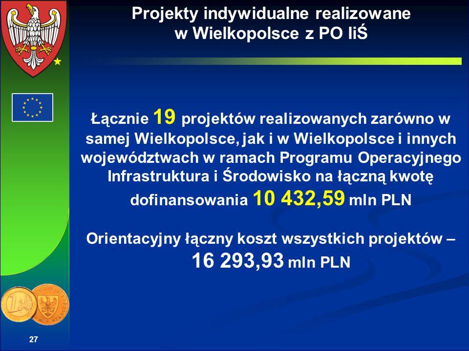 Projekty indywidualne realizowane w Wielkopolsce z PO IiŚ