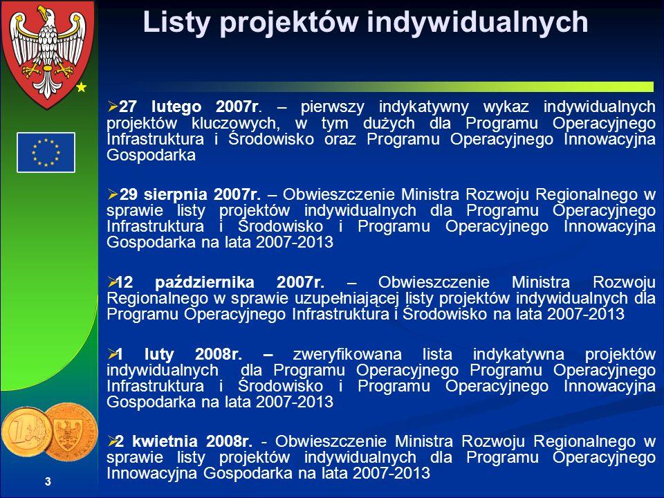Listy projektów indywidualnych