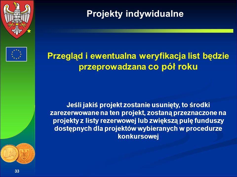 Projekty indywidualne