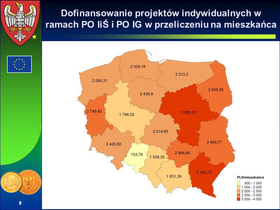 Dofinansowanie projektów indywidualnych w ramach PO IiŚ i PO IG w przeliczeniu na mieszkańca