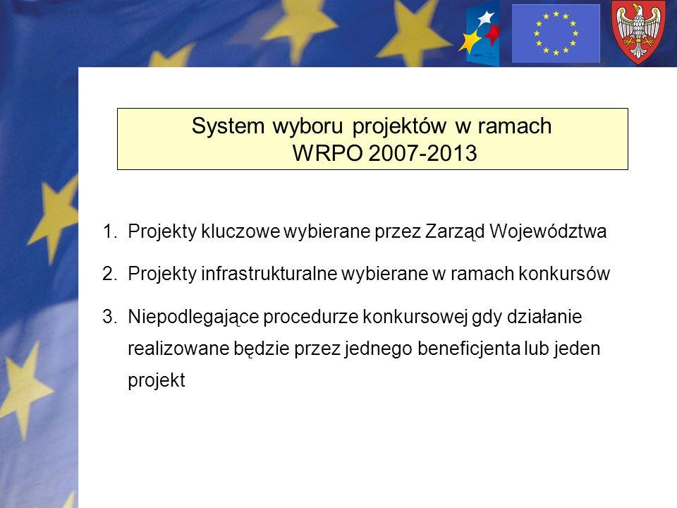 System wyboru projektów w ramach WRPO 2007-2013