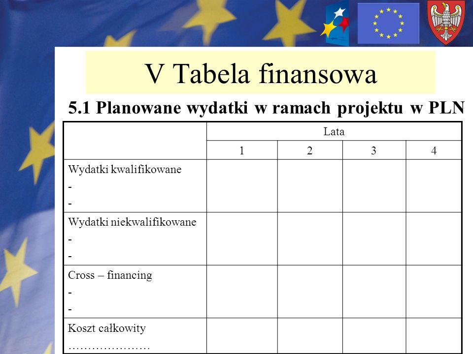 V Tabela finansowa 5.1 Planowane wydatki w ramach projektu w PLN Lata