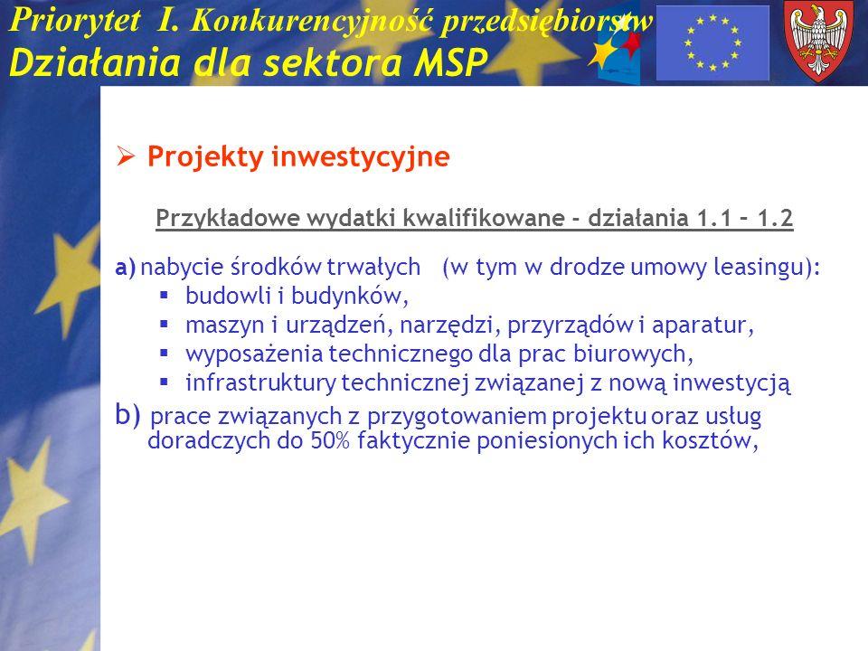 Priorytet I. Konkurencyjność przedsiębiorstw Działania dla sektora MSP