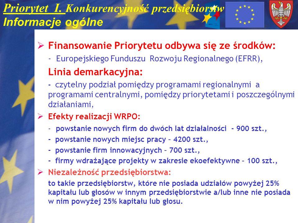 Priorytet I. Konkurencyjność przedsiębiorstw Informacje ogólne