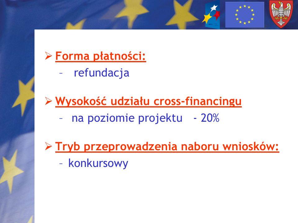 Forma płatności: refundacja. Wysokość udziału cross-financingu. na poziomie projektu - 20% Tryb przeprowadzenia naboru wniosków: