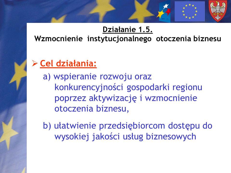 Działanie 1.5. Wzmocnienie instytucjonalnego otoczenia biznesu
