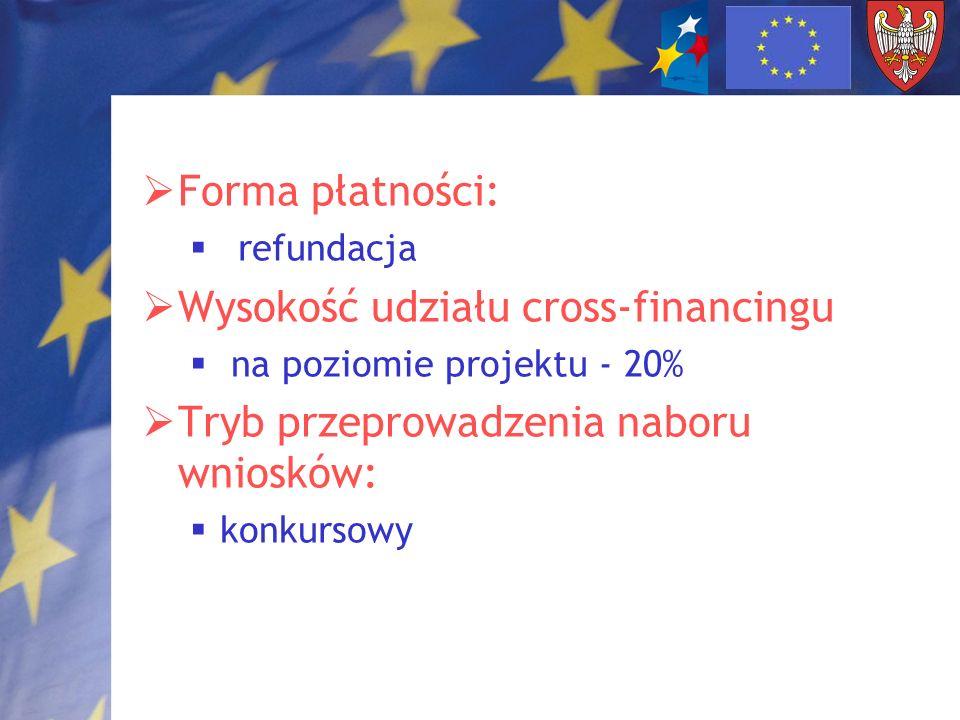 Wysokość udziału cross-financingu