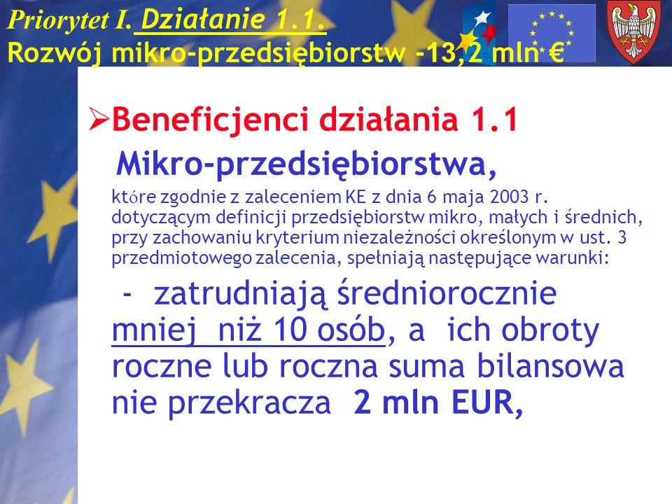 Priorytet I. Działanie 1.1. Rozwój mikro-przedsiębiorstw -13,2 mln €
