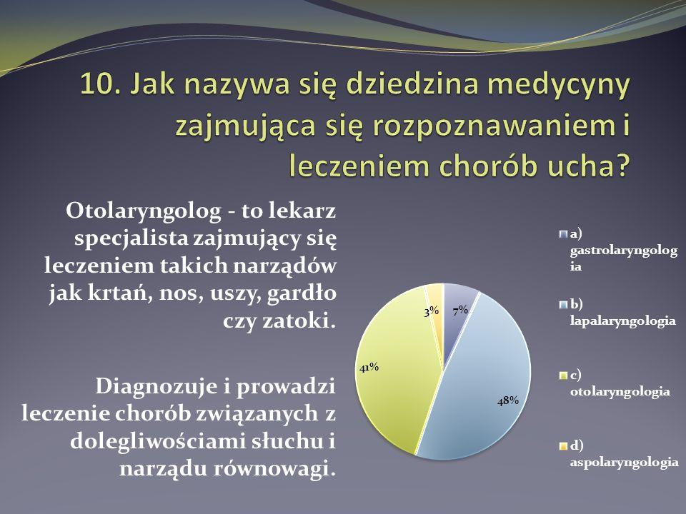10. Jak nazywa się dziedzina medycyny zajmująca się rozpoznawaniem i leczeniem chorób ucha