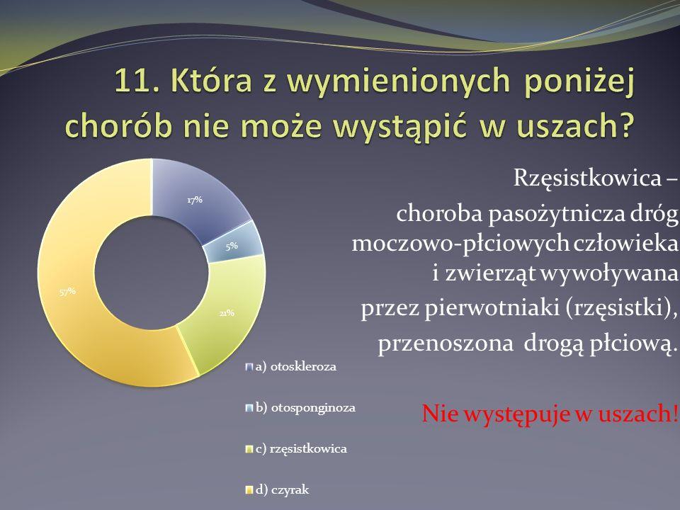 11. Która z wymienionych poniżej chorób nie może wystąpić w uszach