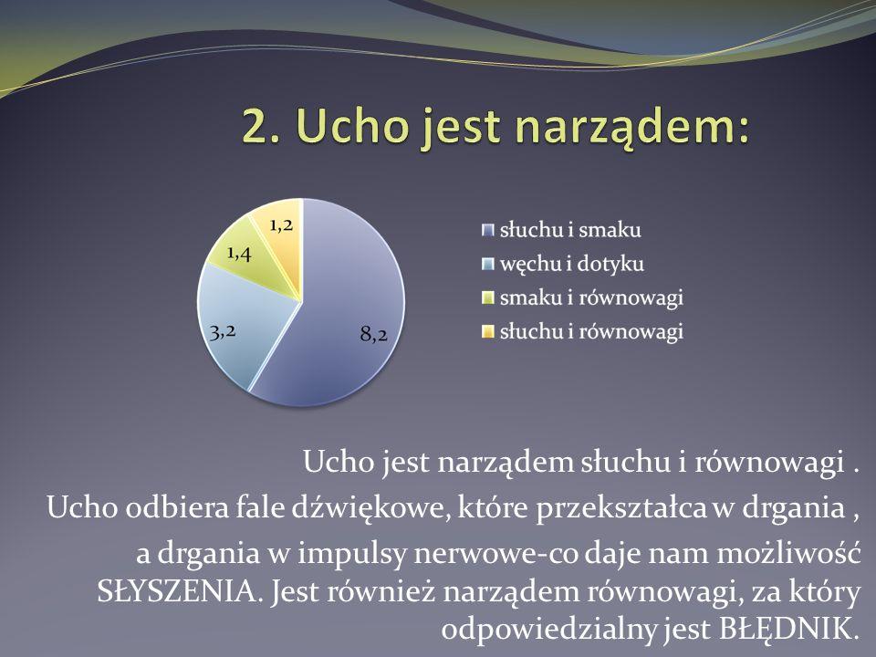 2. Ucho jest narządem: Ucho jest narządem słuchu i równowagi .